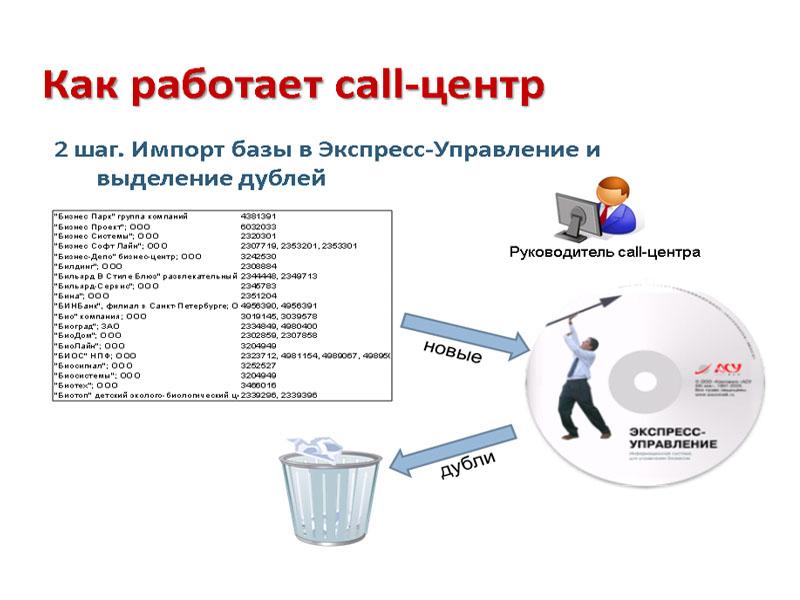 база данных для обзвона клиентов 2020